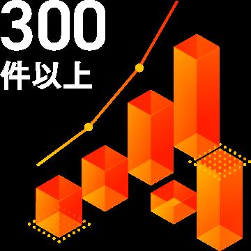 300件以上